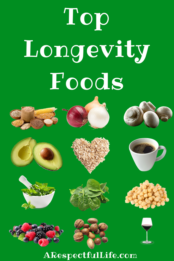 Top Longevity Food